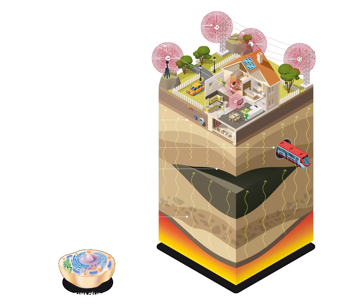 Radiación electromagnética natural